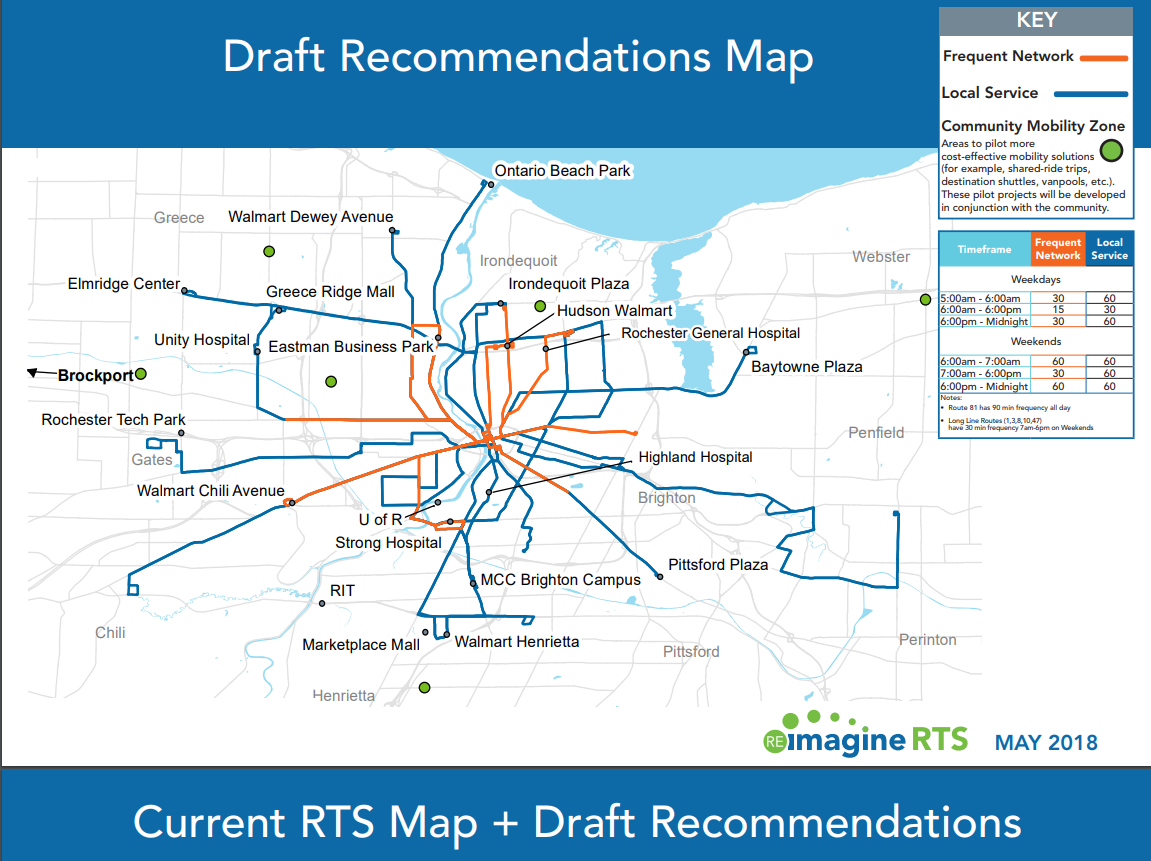 Why We Need The Bus In Pittsford Walk Bike Networkdiagramdraft Youll Notice One More Troubling Thing Isnt Even Given A Green Dot For Community Mobility Zone Which Will Give Access Via Different